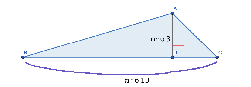 חישוב שטח משולש חד זווית