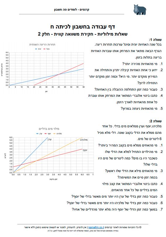 דף עבודה לתרגול חקירת הפונקציה הקווית - שאלות מילוליות חלק 2