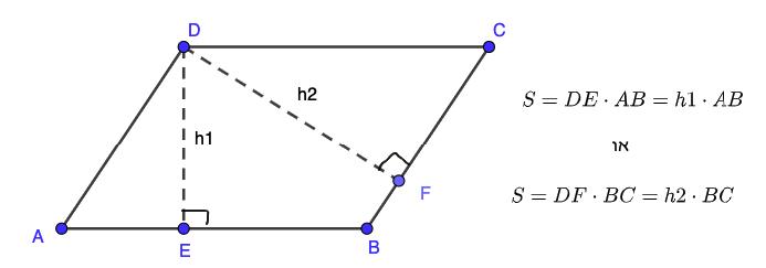 נוסחה לחישוב שטח מקבילית