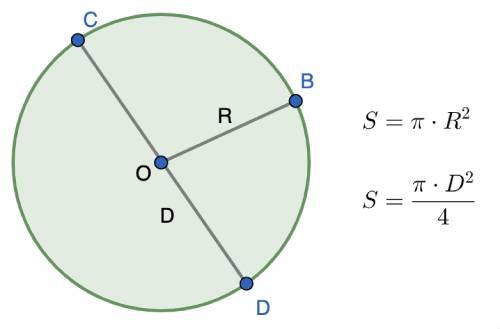 חיושב שטח מעגל לפי רדיוס וקוטר