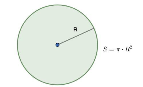 שטח מעגל - דוגמא לשאלה פשוטה