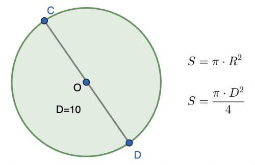 חישוב שטח מעגל בתלות בקוטר שלו
